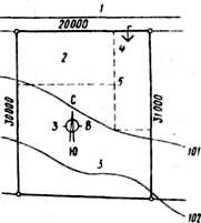 Зоны земельного участка